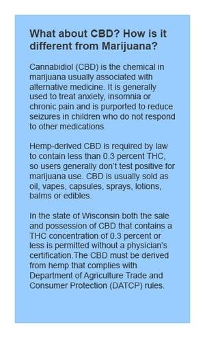 CBD differs from Marijuana